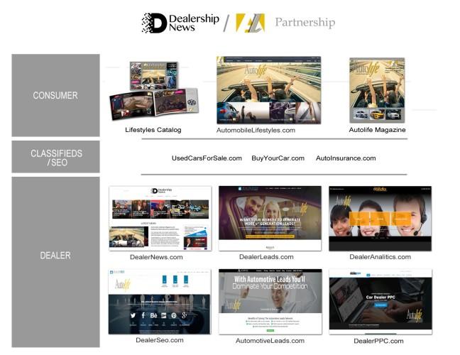 Autolife_DealershipNews_Partnership